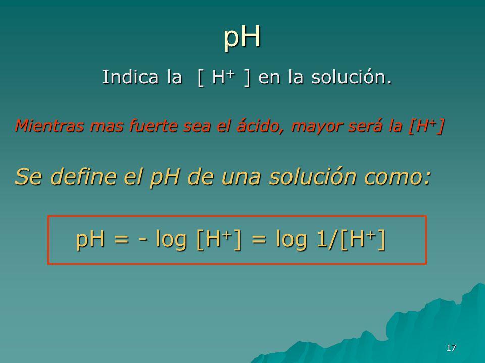 Indica la [ H+ ] en la solución.